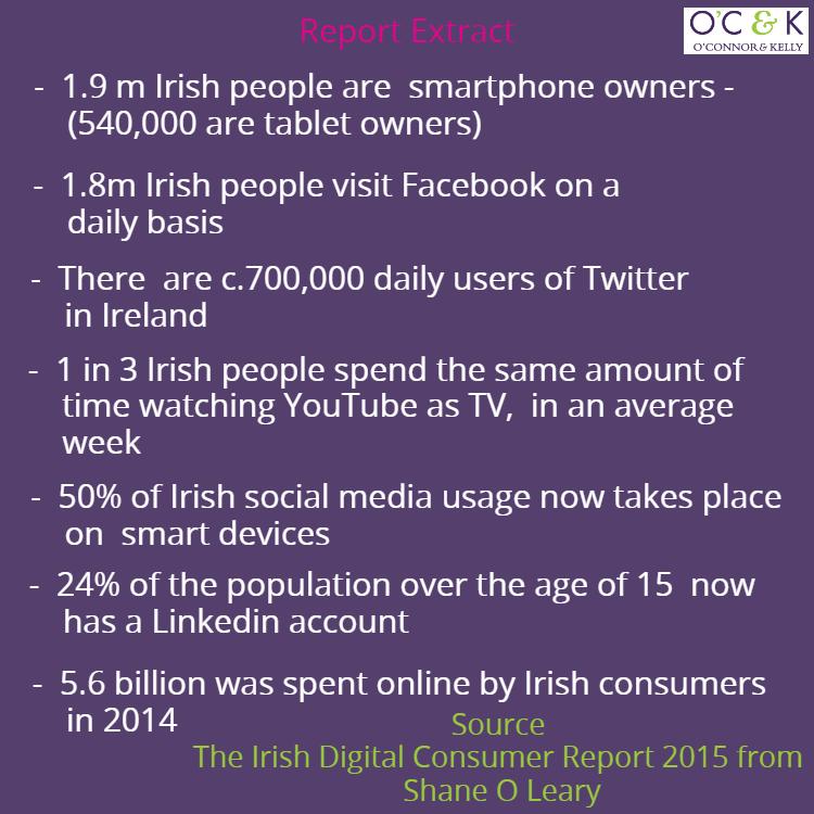 Irish Digital Report Extract O'C&K