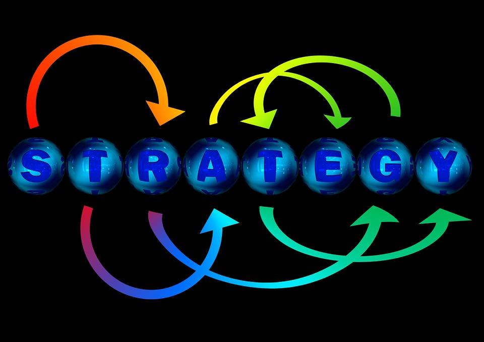 brand strategy diagram